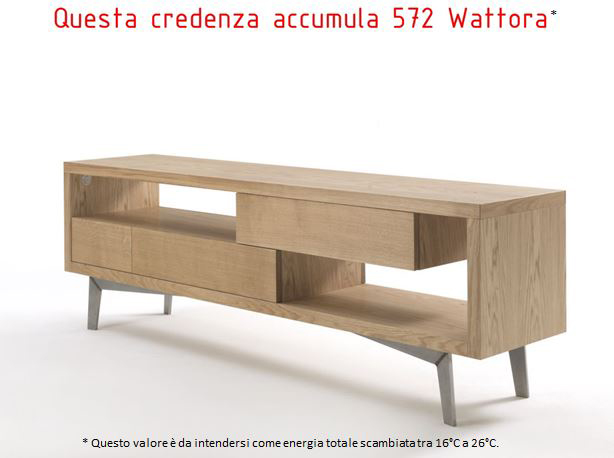 Smarth furniture l arredamento d interni del futuro for Interni furniture
