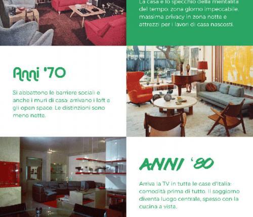 Come sono cambiate le case degli italiani dagli anni 39 50 a for Interior design italiani